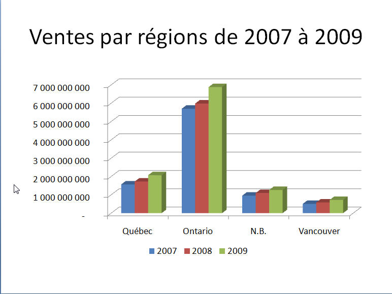 PowerPoint_Insérez_un graphique_7