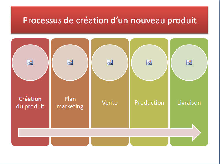 SmartArt processus