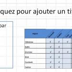 Résultat du copier coller Excel vers PowerPoint